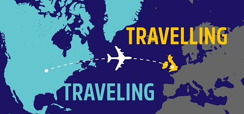 Importance Of Travel for Human Life